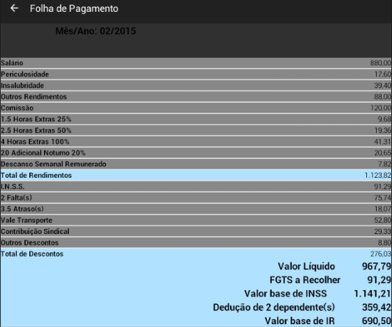 assespro_ideia_folha_pagamento
